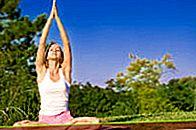クンダリーニ法による4つの心理的問題への瞑想