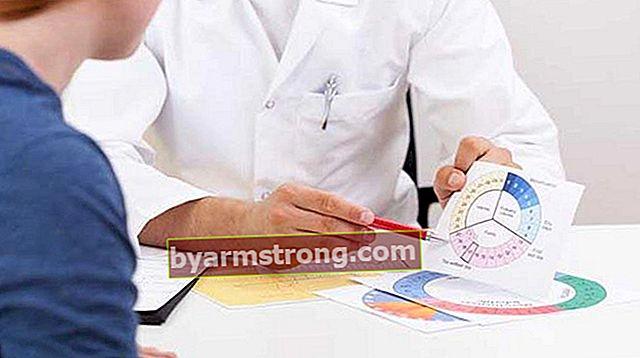 Apa itu Hormon Estrogen? Berapa Banyak Estrogen Seharusnya? Penyebab Tinggi dan Rendah
